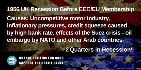 1956 UK Recession Before EEC/EU Membership