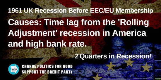 1961 UK Recession Before EEC/EU Membership