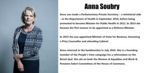 Anna Soubry Independent MP