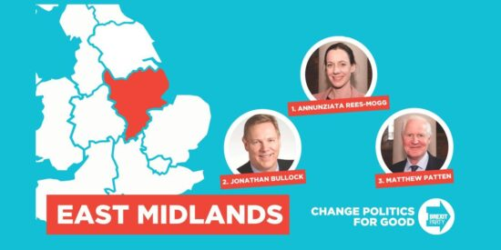 Brexit Party East Midlands MEPs