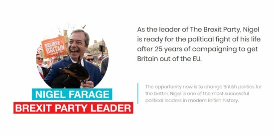 Brexit Party Leader Nigel Farage MEP