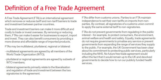 Definition of a Free Trade Agreement