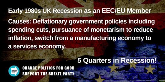 Early 1980s UK Recession During EEC/EU Membership