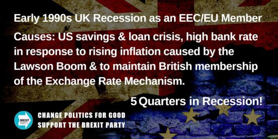 Early 1990s UK Recession During EEC/EU Membership