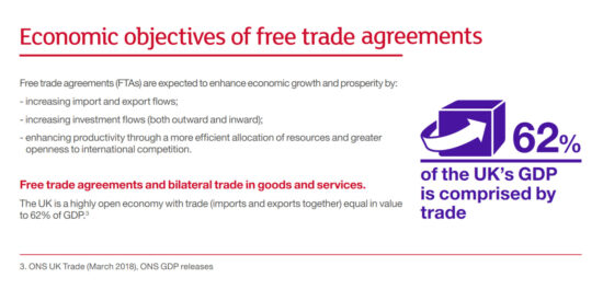 Economic Objectives of Free Trade Agreements
