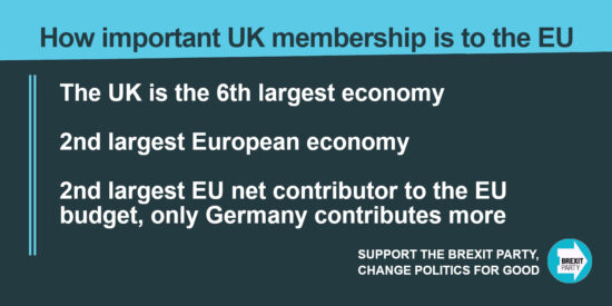 How Important UK Membership is to the EU