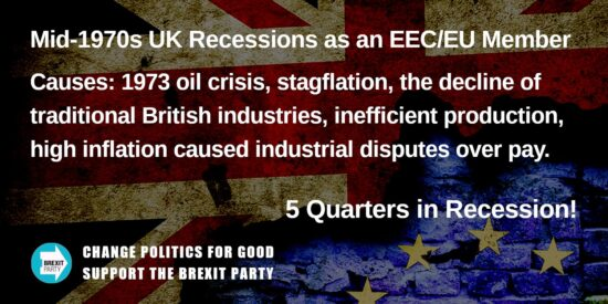 Mid-1970s UK Recessions as an EEC/EU Member