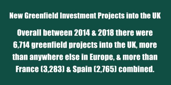 New Greenfield Investment Projects into the UK