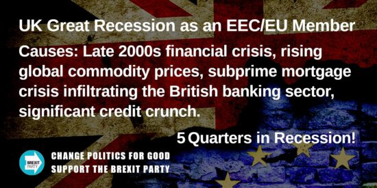 UK Great Recession During EEC/EU Membership