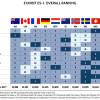 NHS A&E Crisis